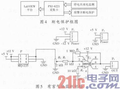 模块 学生宿舍/电路图中J2为ZMCT103精密电流互感器,J1为采集信号的输出端...